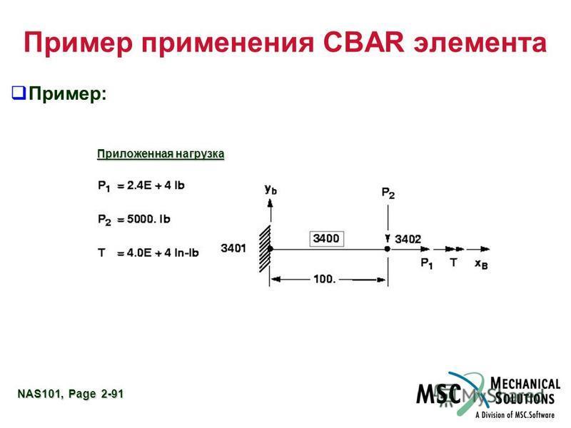NAS101, Page 2-91 Пример применения CBAR элемента Пример: Приложенная нагрузка