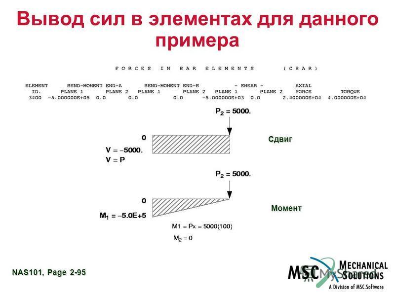 NAS101, Page 2-95 Вывод сил в элементах для данного примера Сдвиг Момент