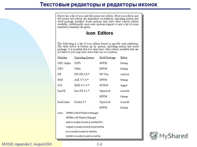 C-2MVI320, Appendix C, August 2001 Текстовые редакторы и редакторы иконок