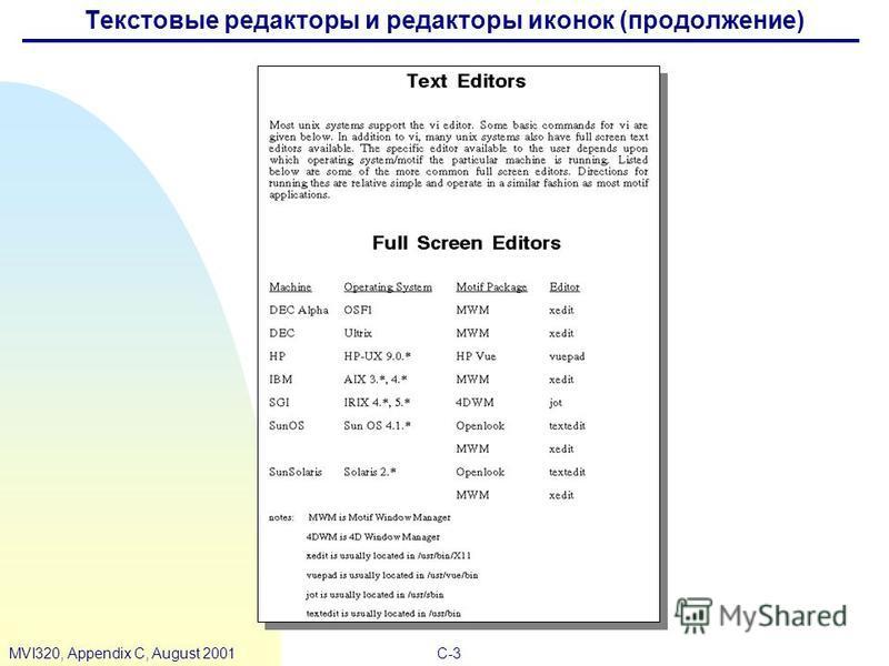 C-3MVI320, Appendix C, August 2001 Текстовые редакторы и редакторы иконок (продолжение)
