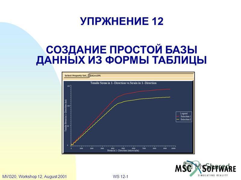 WS 12-1MVI320, Workshop 12, August 2001 УПРЖНЕНИЕ 12 СОЗДАНИЕ ПРОСТОЙ БАЗЫ ДАННЫХ ИЗ ФОРМЫ ТАБЛИЦЫ
