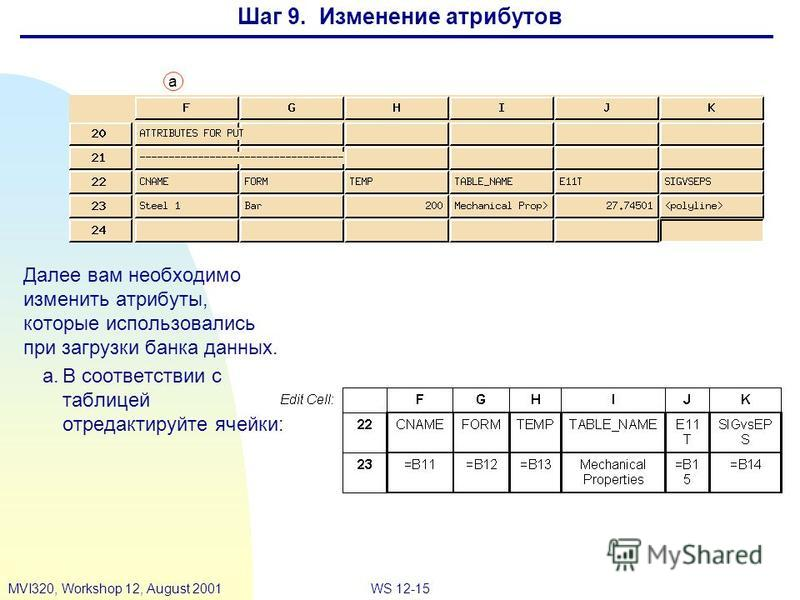 WS 12-15MVI320, Workshop 12, August 2001 Шаг 9. Изменение атрибутов Далее вам необходимо изменить атрибуты, которые использовались при загрузки банка данных. a.В соответствии с таблицей отредактируйте ячейки: a