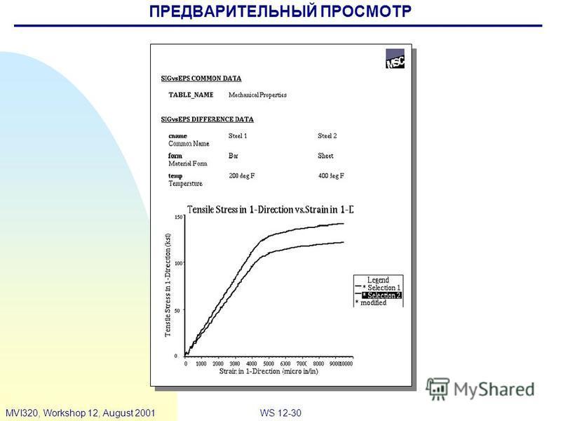 WS 12-30MVI320, Workshop 12, August 2001 ПРЕДВАРИТЕЛЬНЫЙ ПРОСМОТР