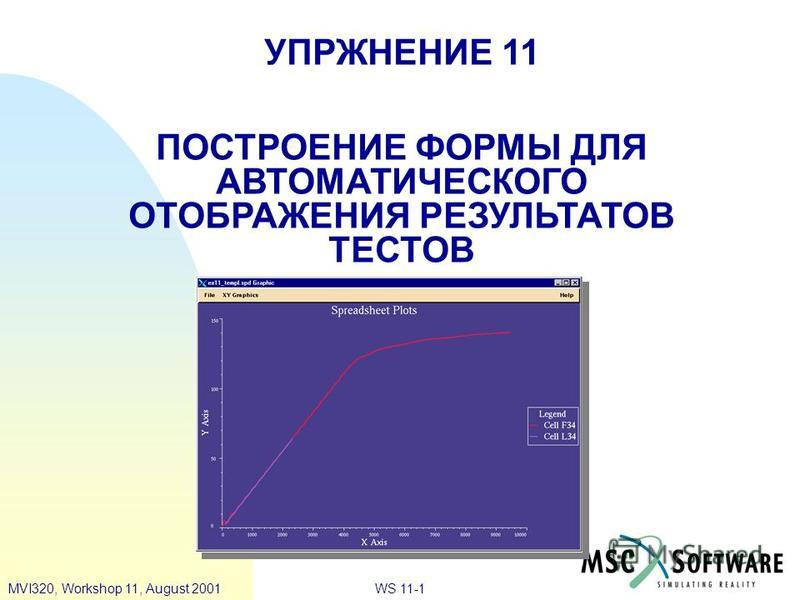 WS 11-1MVI320, Workshop 11, August 2001 УПРЖНЕНИЕ 11 ПОСТРОЕНИЕ ФОРМЫ ДЛЯ АВТОМАТИЧЕСКОГО ОТОБРАЖЕНИЯ РЕЗУЛЬТАТОВ ТЕСТОВ