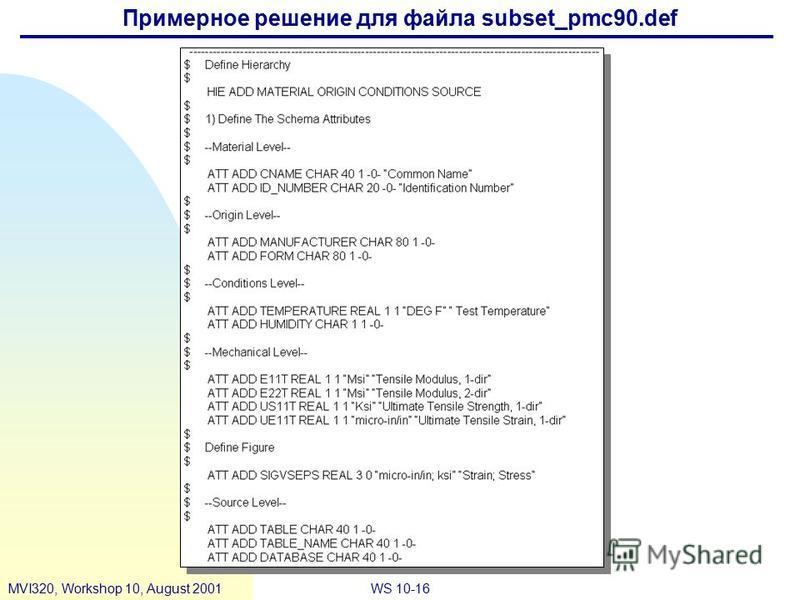 WS 10-16MVI320, Workshop 10, August 2001 Примерное решение для файла subset_pmc90.def