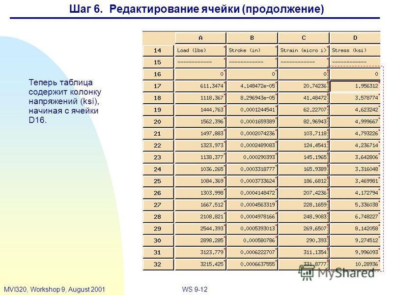 WS 9-12MVI320, Workshop 9, August 2001 Теперь таблица содержит колонку напряжений (ksi), начиная с ячейки D16. Шаг 6. Редактирование ячейки (продолжение)