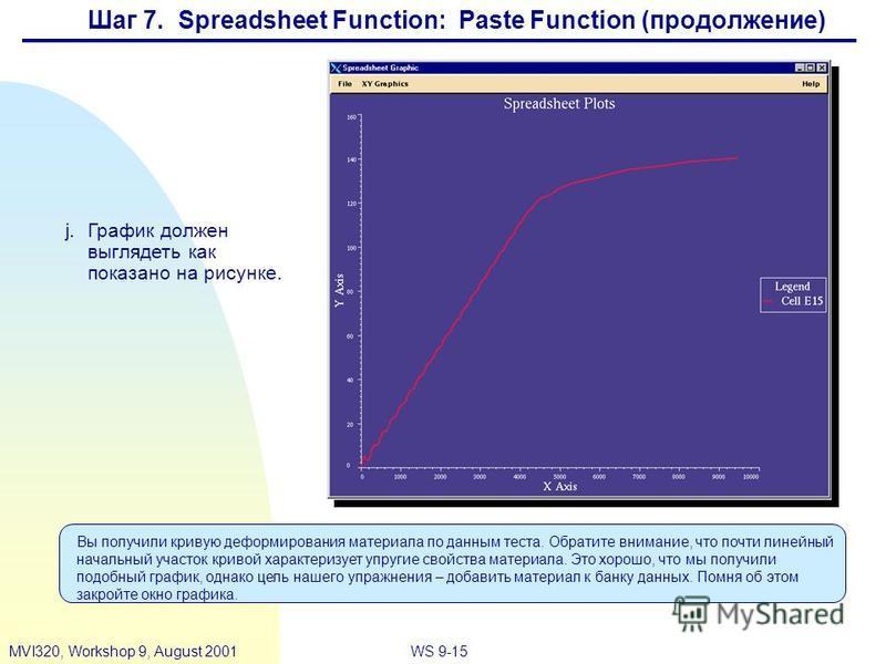 WS 9-15MVI320, Workshop 9, August 2001 Вы получили кривую деформирования материала по данным теста. Обратите внимание, что почти линейный начальный участок кривой характеризует упругие свойства материала. Это хорошо, что мы получили подобный график,
