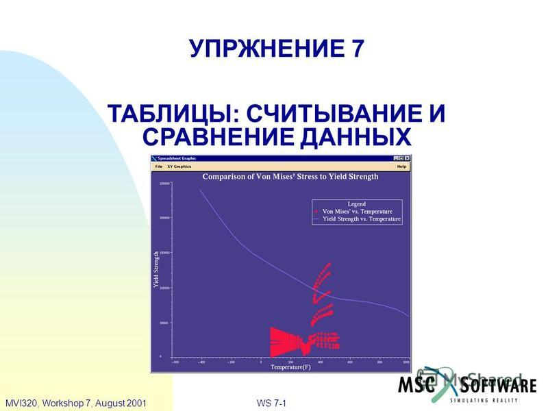 WS 7-1MVI320, Workshop 7, August 2001 УПРЖНЕНИЕ 7 ТАБЛИЦЫ: СЧИТЫВАНИЕ И СРАВНЕНИЕ ДАННЫХ