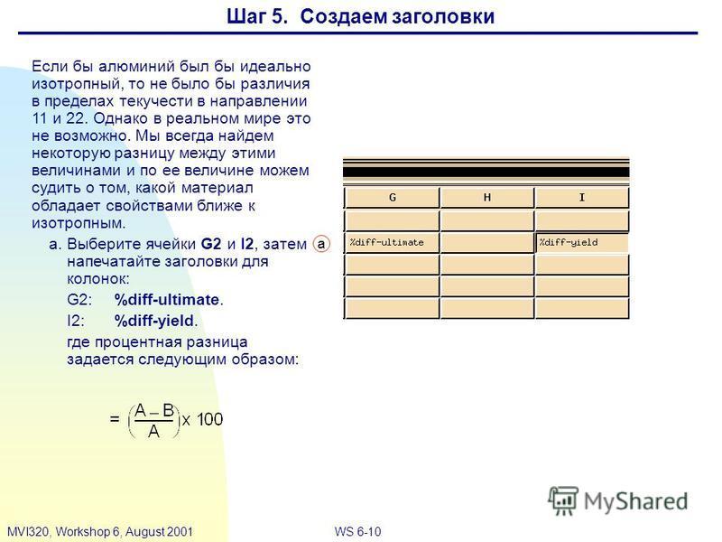 WS 6-10MVI320, Workshop 6, August 2001 Шаг 5. Создаем заголовки Если бы алюминий был бы идеально изотропный, то не было бы различия в пределах текучести в направлении 11 и 22. Однако в реальном мире это не возможно. Мы всегда найдем некоторую разницу