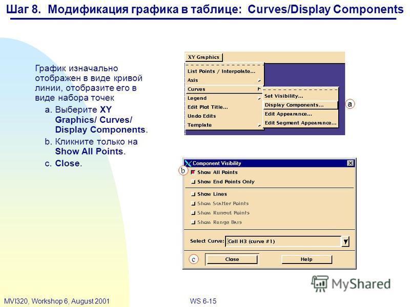 WS 6-15MVI320, Workshop 6, August 2001 Шаг 8. Модификация графика в таблице: Curves/Display Components График изначально отображен в виде кривой линии, отобразите его в виде набора точек a.Выберите XY Graphics/ Curves/ Display Components. b.Кликните