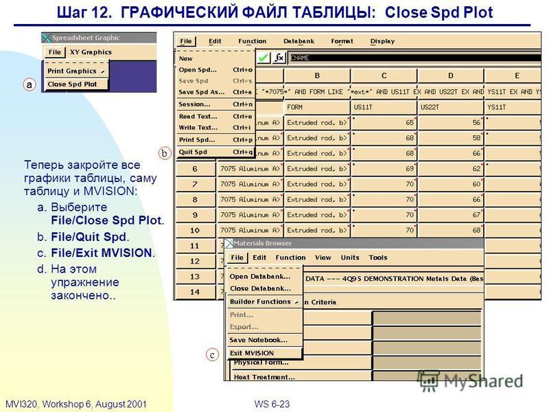 WS 6-23MVI320, Workshop 6, August 2001 Шаг 12. ГРАФИЧЕСКИЙ ФАЙЛ ТАБЛИЦЫ: Close Spd Plot Теперь закройте все графики таблицы, саму таблицу и MVISION: a.Выберите File/Close Spd Plot. b.File/Quit Spd. c.File/Exit MVISION. d.На этом упражнение закончено.