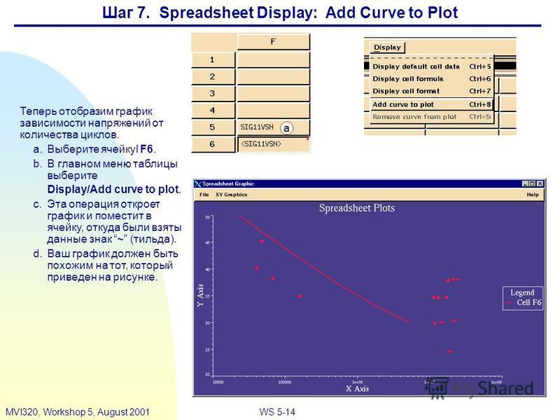WS 5-14MVI320, Workshop 5, August 2001 Шаг 7. Spreadsheet Display: Add Curve to Plot Теперь отобразим график зависимости напряжений от количества циклов. a.Выберите ячейкуl F6. b.В главном меню таблицы выберите Display/Add curve to plot. c.Эта операц