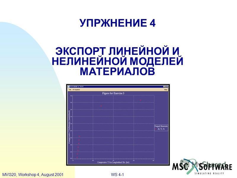WS 4-1MVI320, Workshop 4, August 2001 УПРЖНЕНИЕ 4 ЭКСПОРТ ЛИНЕЙНОЙ И НЕЛИНЕЙНОЙ МОДЕЛЕЙ МАТЕРИАЛОВ