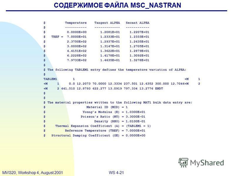 WS 4-21MVI320, Workshop 4, August 2001 СОДЕРЖИМОЕ ФАЙЛА MSC_NASTRAN $ Temperature Tangent ALPHA Secant ALPHA $ ----------- ------------- ------------ $ 0.0000E+00 1.2081E+01 1.2207E+01 $ TREF = 7.0000E+01 1.2333E+01 1.2333E+01 $ 2.3750E+02 1.2937E+01