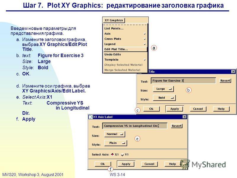 WS 3-14MVI320, Workshop 3, August 2001 Шаг 7. Plot XY Graphics: редактирование заголовка графика e f b c a Введем новые параметры для представления графика. a.Измените заголовок графика, выбрав XY Graphics/Edit Plot Title. b.text:Figure for Exercise