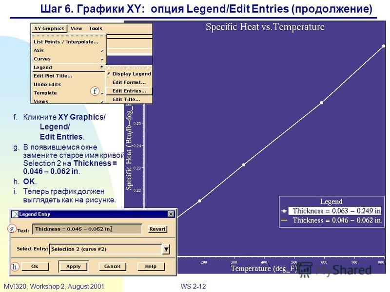 WS 2-12MVI320, Workshop 2, August 2001 f h g f.Кликните XY Graphics/ Legend/ Edit Entries. g.В появившемся окне замените старое имя кривой Selection 2 на Thickness = 0.046 – 0.062 in. h.OK. i.Теперь график должен выглядеть как на рисунке. Шаг 6. Граф