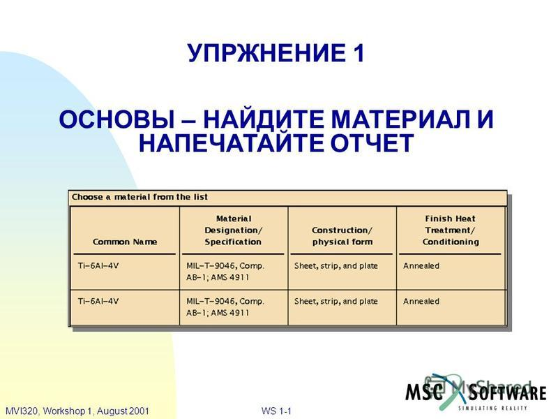 WS 1-1MVI320, Workshop 1, August 2001 УПРЖНЕНИЕ 1 ОСНОВЫ – НАЙДИТЕ МАТЕРИАЛ И НАПЕЧАТАЙТЕ ОТЧЕТ
