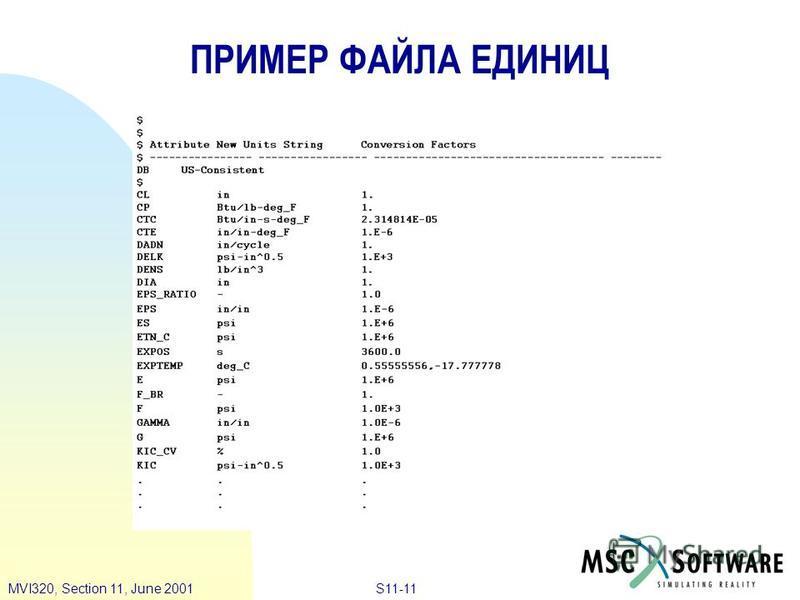 S11-11MVI320, Section 11, June 2001 ПРИМЕР ФАЙЛА ЕДИНИЦ