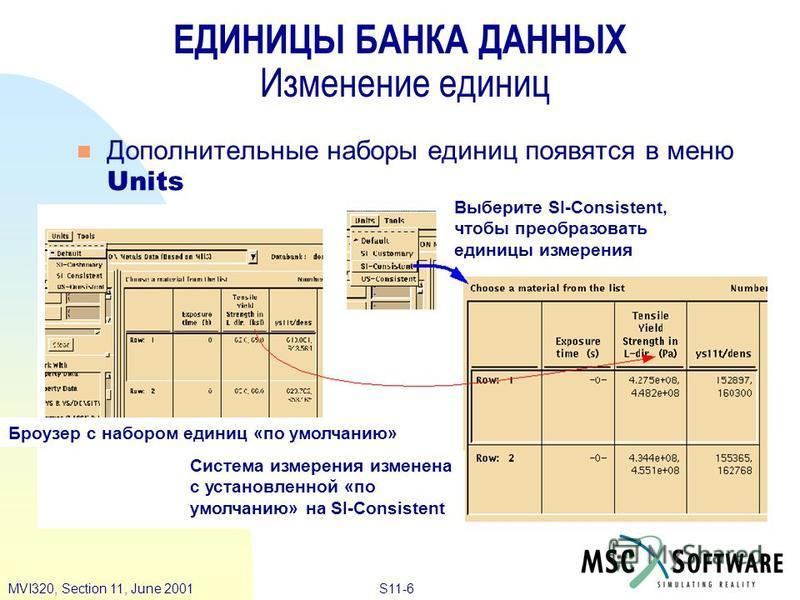 S11-6MVI320, Section 11, June 2001 Дополнительные наборы единиц появятся в меню Units ЕДИНИЦЫ БАНКА ДАННЫХ Изменение единиц Броузер с набором единиц «по умолчанию» Выберите SI-Consistent, чтобы преобразовать единицы измерения Система измерения измене