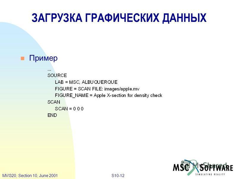 S10-12MVI320, Section 10, June 2001 Пример ЗАГРУЗКА ГРАФИЧЕСКИХ ДАННЫХ