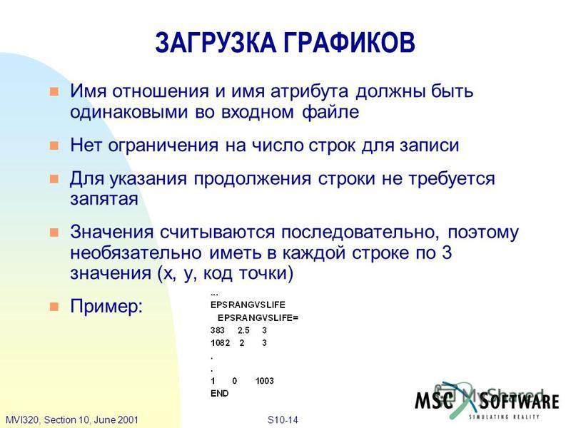 S10-14MVI320, Section 10, June 2001 Имя отношения и имя атрибута должны быть одинаковыми во входном файле Нет ограничения на число строк для записи Для указания продолжения строки не требуется запятая Значения считываются последовательно, поэтому нео