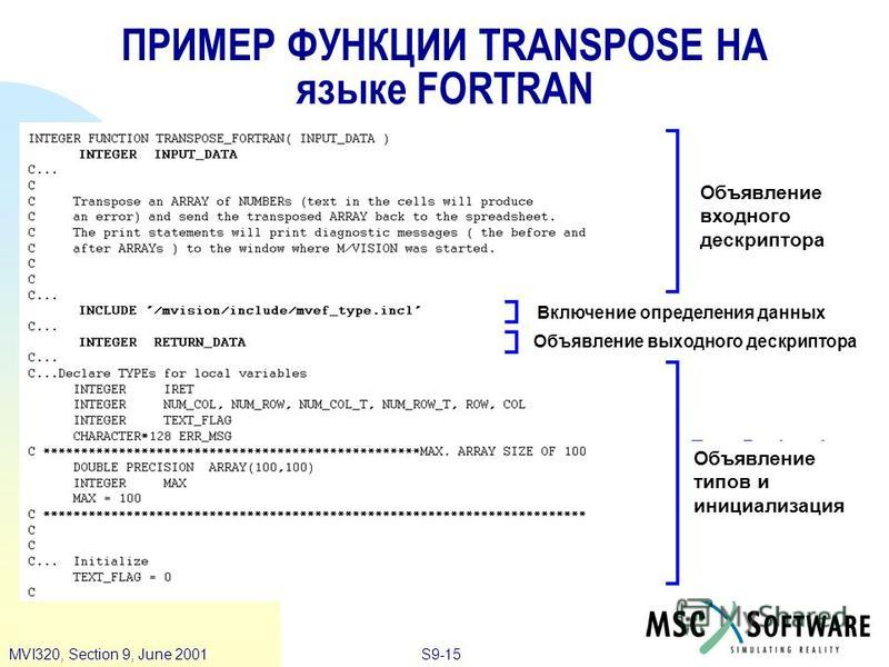 S9-15MVI320, Section 9, June 2001 ПРИМЕР ФУНКЦИИ TRANSPOSE НА языке FORTRAN Объявление входного дескриптора Включение определения данных Объявление выходного дескриптора Объявление типов и инициализация