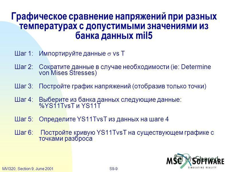 S9-9MVI320, Section 9, June 2001 Графическое сравнение напряжений при разных температурах с допустимыми значениями из банка данных mil5 Шаг 1:Импортируйте данные vs T Шаг 2:Сократите данные в случае необходимости (ie: Determine von Mises Stresses) Ша