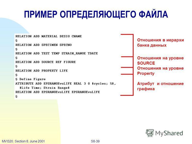 S8-39MVI320, Section 8, June 2001 ПРИМЕР ОПРЕДЕЛЯЮЩЕГО ФАЙЛА Отношения в иерархи банка данных Отношения на уровне SOURCE Отношения на уровне Property Атрибут и отношение графика