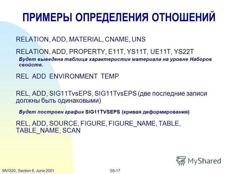 S8-17MVI320, Section 8, June 2001 ПРИМЕРЫ ОПРЕДЕЛЕНИЯ ОТНОШЕНИЙ RELATION, ADD, MATERIAL, CNAME, UNS RELATION, ADD, PROPERTY, E11T, YS11T, UE11T, YS22T Будет выведена таблица характеристик материала на уровне Наборов свойств. REL ADD ENVIRONMENT TEMP