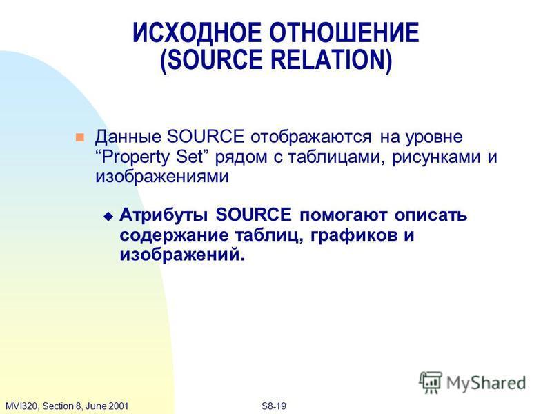 S8-19MVI320, Section 8, June 2001 Данные SOURCE отображаются на уровне Property Set рядом с таблицами, рисунками и изображениями Атрибуты SOURCE помогают описать содержание таблиц, графиков и изображений. ИСХОДНОЕ ОТНОШЕНИЕ (SOURCE RELATION)