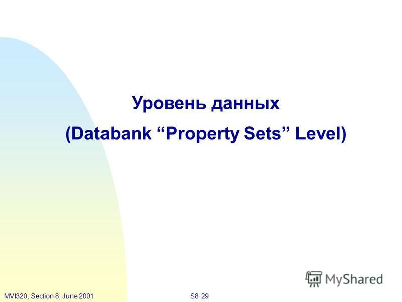 S8-29MVI320, Section 8, June 2001 Уровень данных (Databank Property Sets Level)