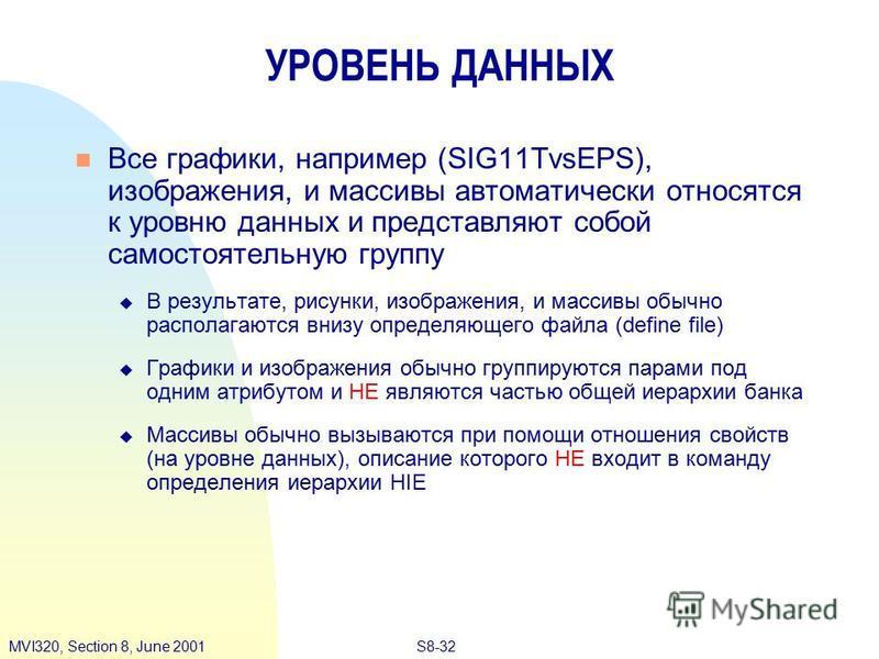 S8-32MVI320, Section 8, June 2001 УРОВЕНЬ ДАННЫХ Все графики, например (SIG11TvsEPS), изображения, и массивы автоматически относятся к уровню данных и представляют собой самостоятельную группу В результате, рисунки, изображения, и массивы обычно расп
