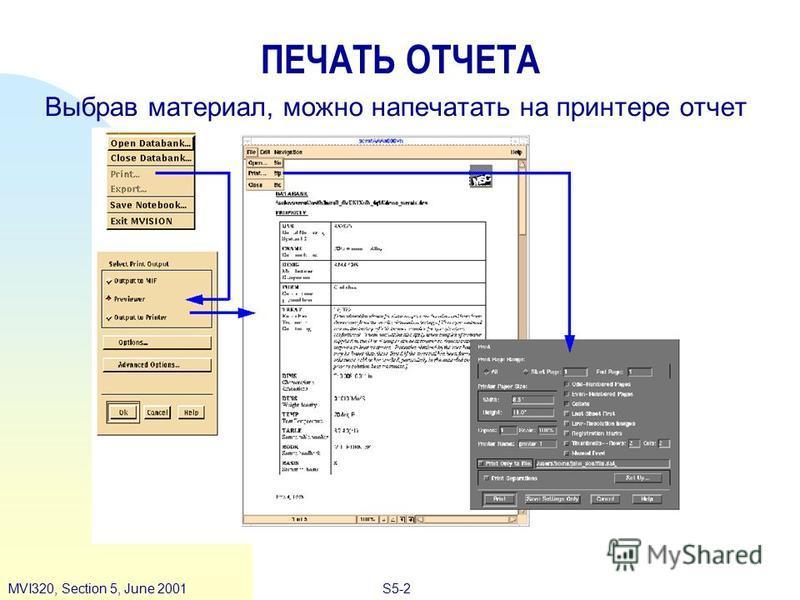 S5-2MVI320, Section 5, June 2001 Выбрав материал, можно напечатать на принтере отчет ПЕЧАТЬ ОТЧЕТА