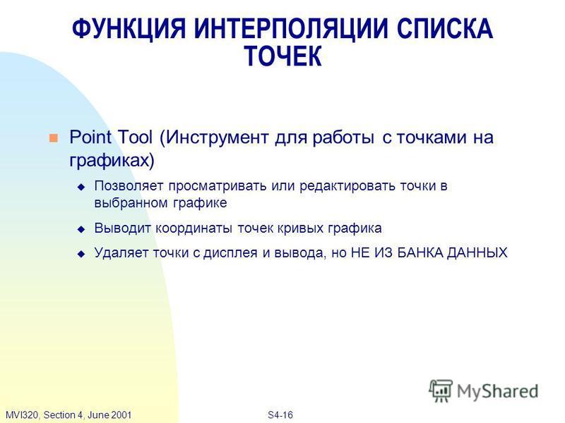 S4-16MVI320, Section 4, June 2001 ФУНКЦИЯ ИНТЕРПОЛЯЦИИ СПИСКА ТОЧЕК Point Tool (Инструмент для работы с точками на графиках) Позволяет просматривать или редактировать точки в выбранном графике Выводит координаты точек кривых графика u Удаляет точки с