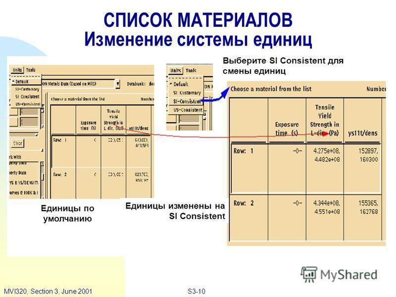 S3-10MVI320, Section 3, June 2001 СПИСОК МАТЕРИАЛОВ Изменение системы единиц Единицы изменены на SI Consistent Единицы по умолчанию Выберите SI Consistent для смены единиц
