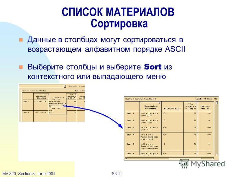 S3-11MVI320, Section 3, June 2001 СПИСОК МАТЕРИАЛОВ Сортировка n Данные в столбцах могут сортироваться в возрастающем алфавитном порядке ASCII Выберите столбцы и выберите Sort из контекстного или выпадающего меню