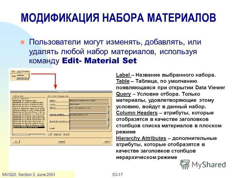 S3-17MVI320, Section 3, June 2001 Пользователи могут изменять, добавлять, или удалять любой набор материалов, используя команду Edit- Material Set МОДИФИКАЦИЯ НАБОРА МАТЕРИАЛОВ Label – Название выбранного набора. Table – Таблица, по умолчанию появляю