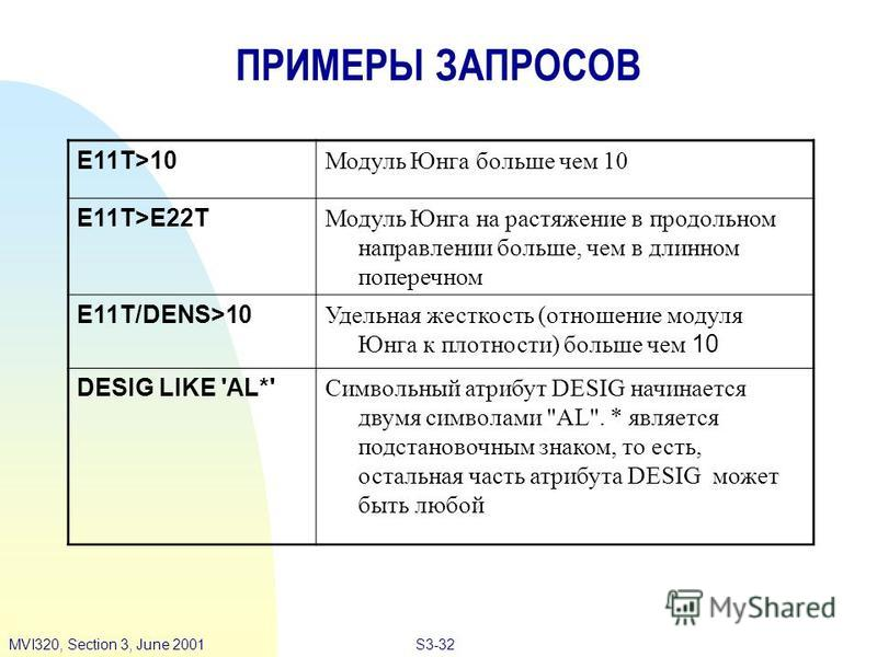 S3-32MVI320, Section 3, June 2001 ПРИМЕРЫ ЗАПРОСОВ E11T>10 Модуль Юнга больше чем 10 E11T>E22T Модуль Юнга на растяжение в продольном направлении больше, чем в длинном поперечном E11T/DENS>10 Удельная жесткость (отношение модуля Юнга к плотности) бол