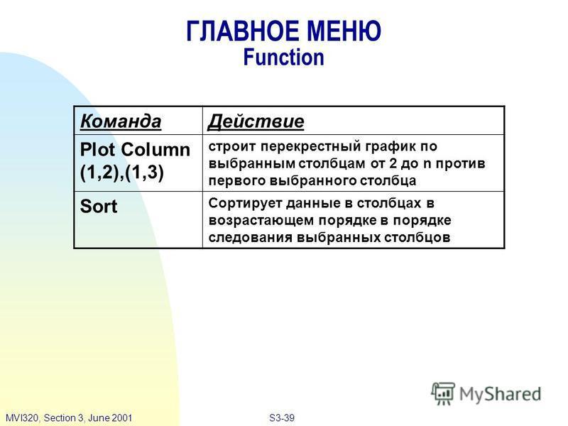 S3-39MVI320, Section 3, June 2001 ГЛАВНОЕ МЕНЮ Function Команда Действие Plot Column (1,2),(1,3) строит перекрестный график по выбранным столбцам от 2 до n против первого выбранного столбца Sort Сортирует данные в столбцах в возрастающем порядке в по