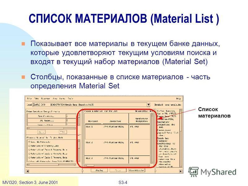 S3-4MVI320, Section 3, June 2001 СПИСОК МАТЕРИАЛОВ (Material List ) Список материалов n Показывает все материалы в текущем банке данных, которые удовлетворяют текущим условиям поиска и входят в текущий набор материалов (Material Set) n Столбцы, показ