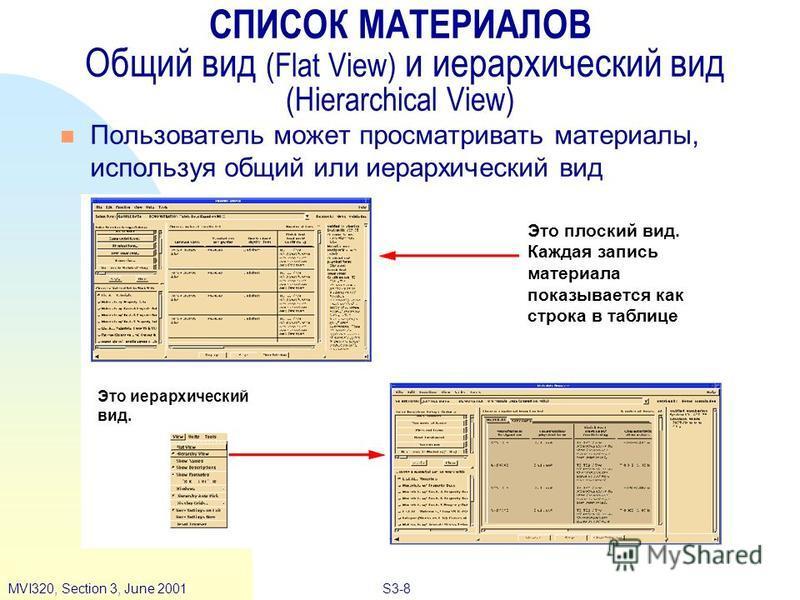 S3-8MVI320, Section 3, June 2001 n Пользователь может просматривать материалы, используя общий или иерархический вид СПИСОК МАТЕРИАЛОВ Общий вид (Flat View) и иерархический вид (Hierarchical View) Это плоский вид. Каждая запись материала показывается
