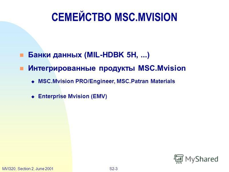 S2-3MVI320, Section 2, June 2001 СЕМЕЙСТВО MSC.MVISION Банки данных (MIL-HDBK 5H,...) Интегрированные продукты MSC.Mvision MSC.Mvision PRO/Engineer, MSC.Patran Materials Enterprise Mvision (EMV)