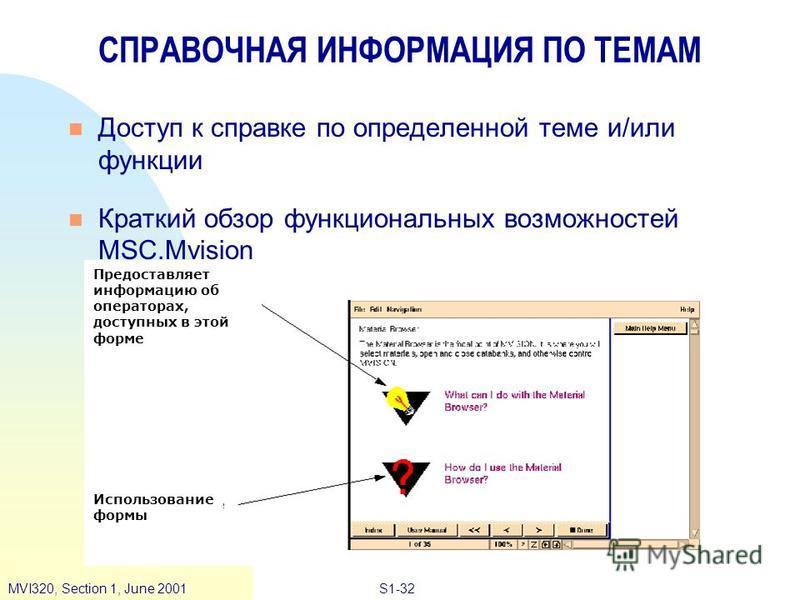 S1-32MVI320, Section 1, June 2001 СПРАВОЧНАЯ ИНФОРМАЦИЯ ПО ТЕМАМ n Доступ к справке по определенной теме и/или функции n Краткий обзор функциональных возможностей MSC.Mvision Предоставляет информацию об операторах, доступных в этой форме Использовани