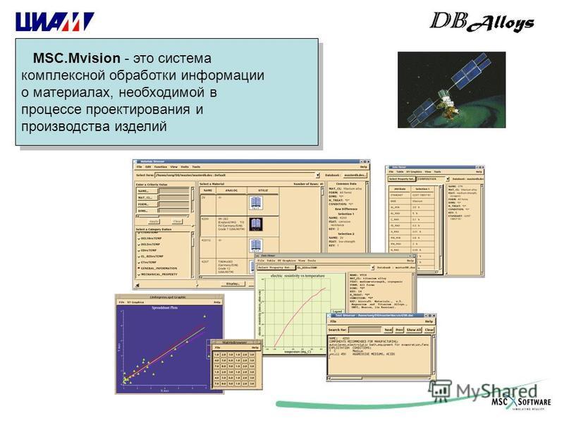 MSC.Mvision - это система комплексной обработки информации о материалах, необходимой в процессе проектирования и производства изделий MSC.Mvision - это система комплексной обработки информации о материалах, необходимой в процессе проектирования и про