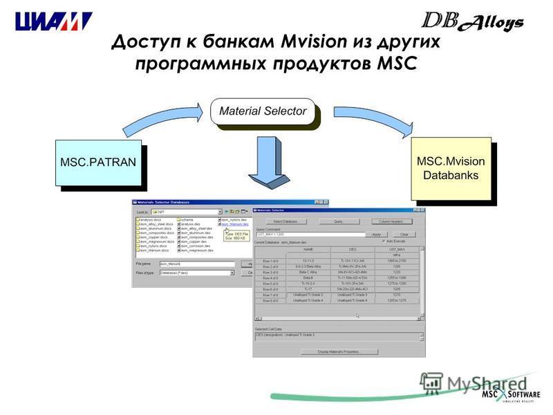 Доступ к банкам Mvision из других программных продуктов MSC