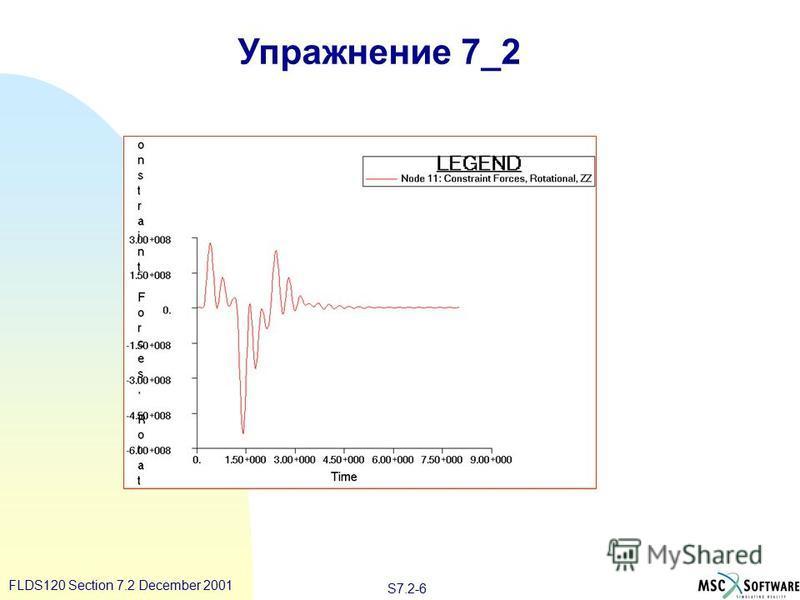 S7.2-6 FLDS120 Section 7.2 December 2001 Упражнение 7_2