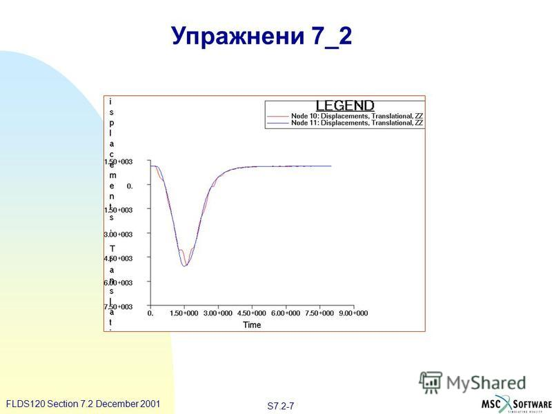 S7.2-7 FLDS120 Section 7.2 December 2001 Упражнени 7_2