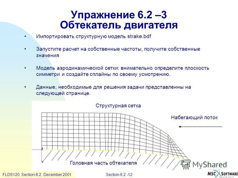 Section 6.2 -12FLDS120, Section 6.2, December 2001 Упражнение 6.2 –3 Обтекатель двигателя Импортировать структурную модель strake.bdf Запустите расчет на собственные частоты, получите собственные значения Модель аэродинамической сетки: внимательно оп