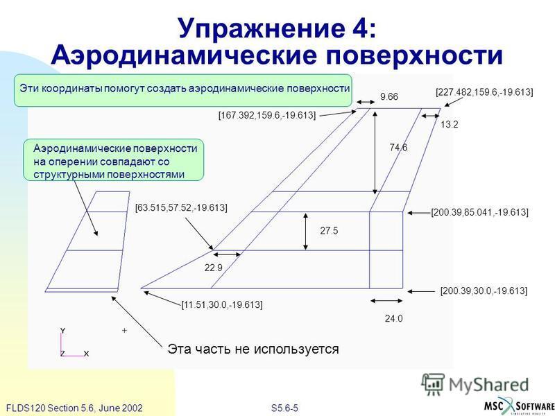 S5.6-5FLDS120 Section 5.6, June 2002 Упражнение 4: Аэродинамические поверхности Эти координаты помогут создать аэродинамические поверхности Эта часть не используется [167.392,159.6,-19.613] [63.515,57.52,-19.613] [11.51,30.0,-19.613] [227.482,159.6,-