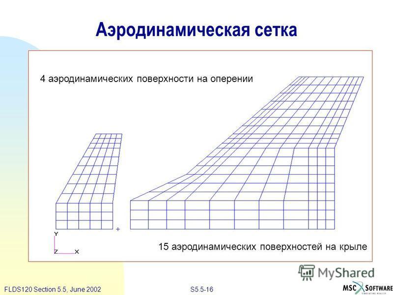 S5.5-16FLDS120 Section 5.5, June 2002 15 аэродинамических поверхностей на крыле 4 аэродинамических поверхности на оперении Аэродинамическая сетка